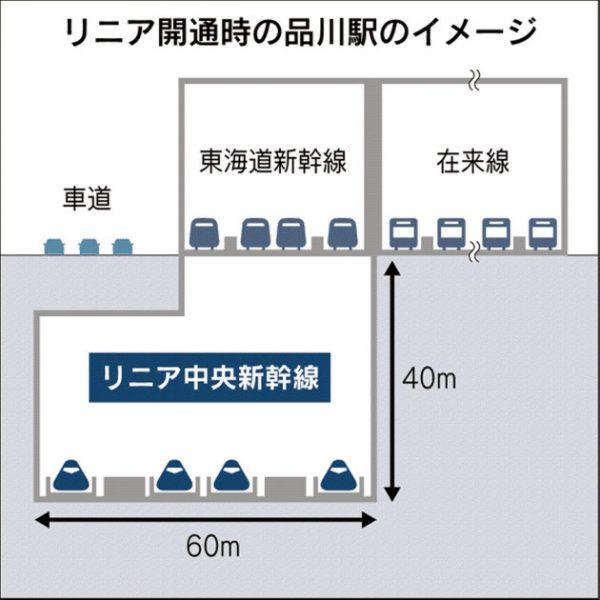 リニア中央新幹線品川駅 イメージ図