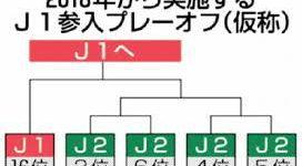 J1・J2入れ替え戦