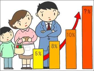 消費税がグラフ