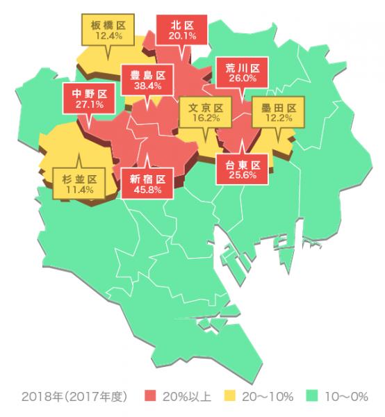 東京23区の新成人に占める外国人の割合